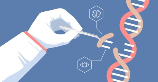CRISPR gene editing has been tested on 86 human patients …